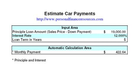 how to make a car payment with a credit card monthly payment calculater for obama care images frompo