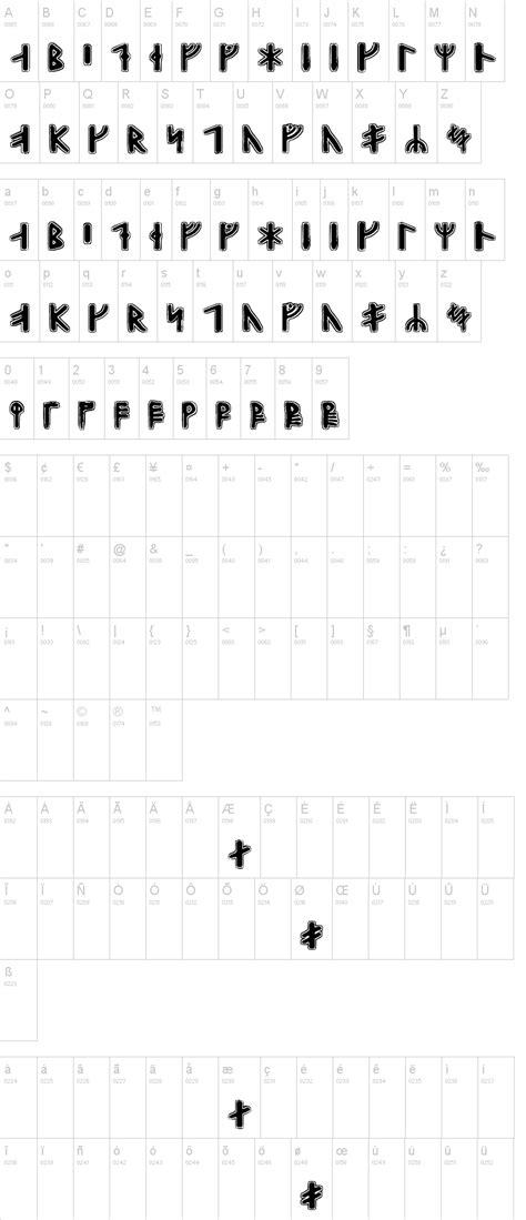 dafont runes gunnar runic font dafont com