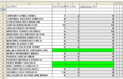 tabla de calificaciones sangre combativa tabla de calificaciones finales