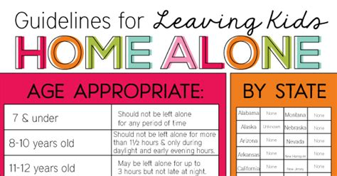 What Age Can Kids Stay Home Alone? [Guidelines   Printable]
