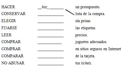 preguntas en negativo español e spanish for free imperativo afirmativo ejercicio