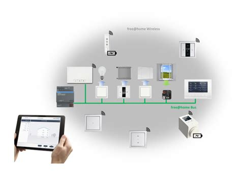 abb free home wireless home and building automation