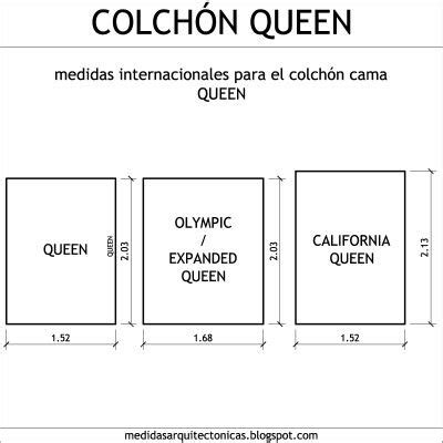 colchon king size medidas 25 melhores ideias sobre medidas de cama queen no