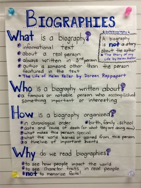 biography writing features 2208 best anchor charts upper elementary images on