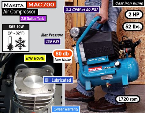 makita mac700 review low noise high output air compressor