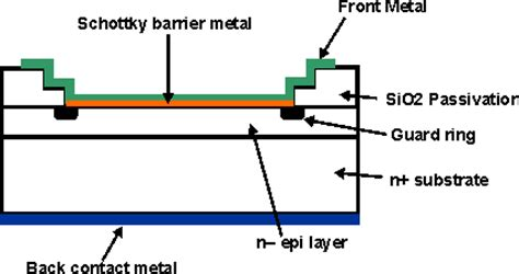 rectifier diode construction schottky diode working and its applications