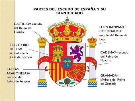 significado cadenas escudo navarra seymour cray j escudo iii
