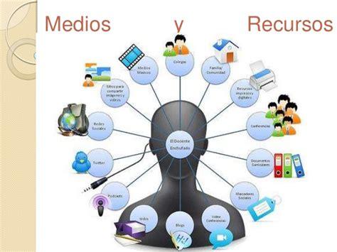 imagenes recursos educativos recursos y medios tecnol 243 gicos educativos