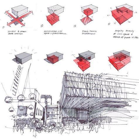 conceptual architecture diagram this conceptual sketch diagrams by the incredibly