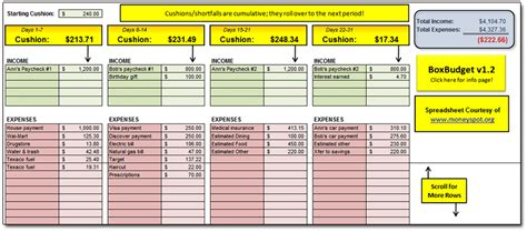 it s your money personal finance spreadsheets