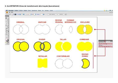 tutorial illustrator basic tutorial illustrator b 192 sic