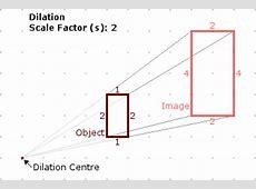 Dilation Dilatation Meaning
