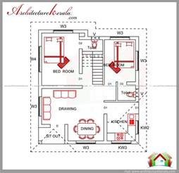 2 bedroom house estimate cost under 15 lakhs architecture kerala