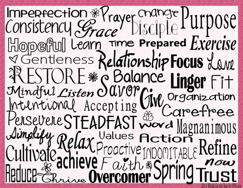 words in words for the year 2014 collage