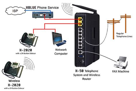 xblue x 50 voip system thetelecomspot
