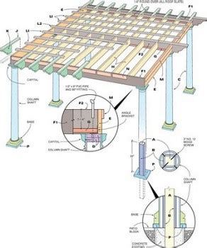Free Pergola Plans And Designs by Pergola Plans Designed For Diy Wooden Pergola Projects