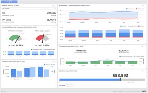 data dashboard template what is a data dashboard definition exles and