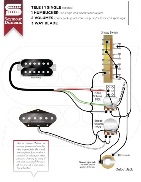 tele wiring possibilities rob chapman forum