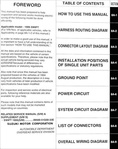1995 suzuki swift wiring diagram manual original 1995 suzuki swift wiring diagram manual original