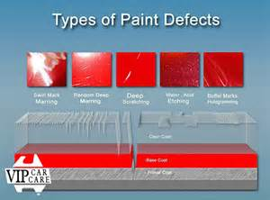 Spray Guide Painting Tool - guide how to detail your alfa guides amp how to s