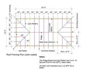 Roof Building Plans by Roof Framing Plan Color Coded Small Homes Pinterest