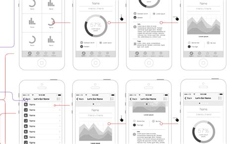 Tools For Rapid Prototyping Steemit Ios Wireframe Template