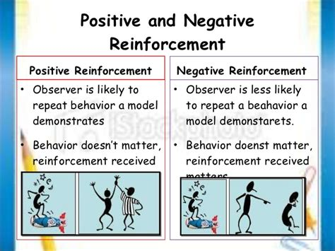 positive negative reinforcement in the classroom
