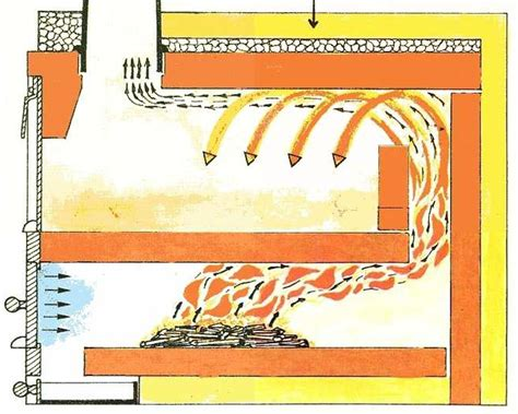 steinbackofen bauen steinbackofen holzbackofen pizzaofen bausatz valoriani mit