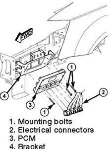 2005 Dodge Caravan Pcm Location Repair Guides Components Systems Powertrain