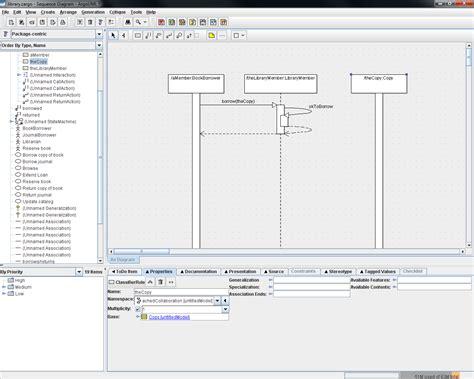 sequence diagrams in uml uml sequence diagram lifeline uml class diagram elsavadorla