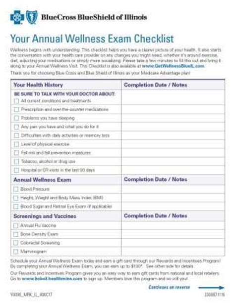 annual wellness visit template annual medicare wellness checklist pictures