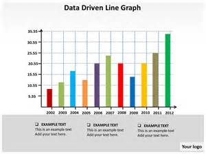 free powerpoint charts and graphs templates 5 best images of line graph chart templates line graph
