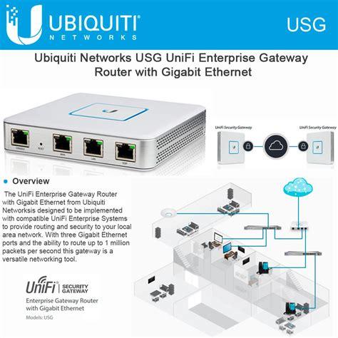 ubiquiti home network design 100 ubiquiti home network design ubiquiti replacing