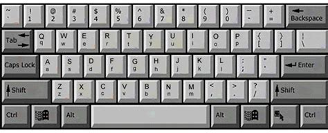 layout keyboard us computer keyaboard layouts
