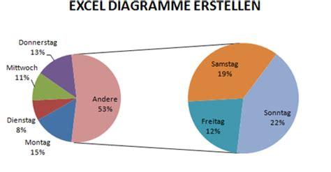 excel 2010 diagramm erstellen mehreren datenreihen excel diagramme erstellen in excel 2007 2010 2013 giga