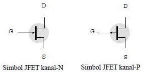 transistor jfet adalah definisi dan konstruksi jfet junction field effect transistor