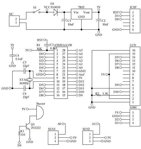 layout manajemen operasi adalah diagram layout adalah choice image how to guide and refrence