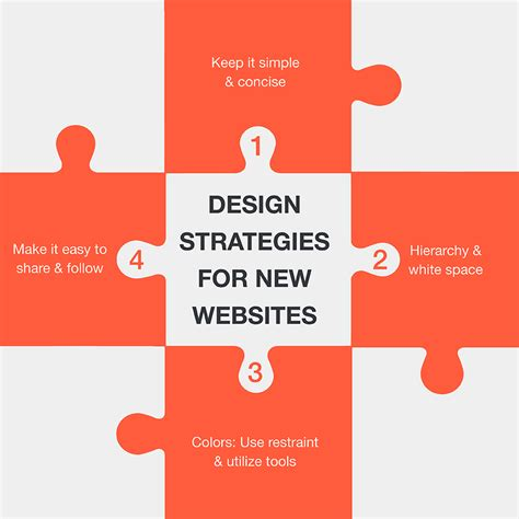 homepage design tips 8 basic design tips for new websites addthis blog
