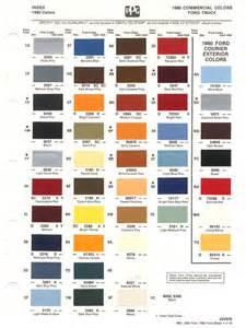 1980s colors 1980 86 ford paint chips not 56k friendly ford truck