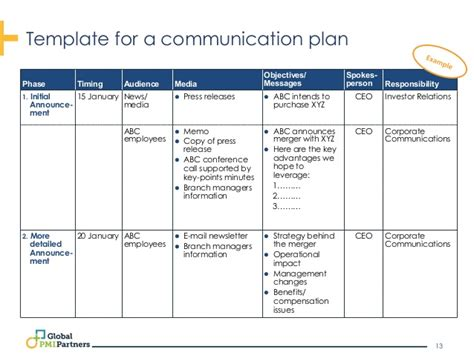 M A Communication Essentials For Acquiring Companies Communication And Visibility Plan Template