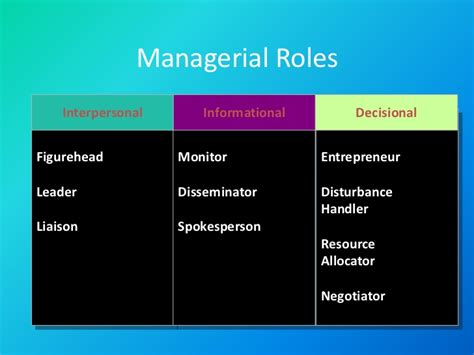 Organizational Behavior Mba Quizlet Chapter 7 11 13 14 by Organizational Behavior Chapter 1