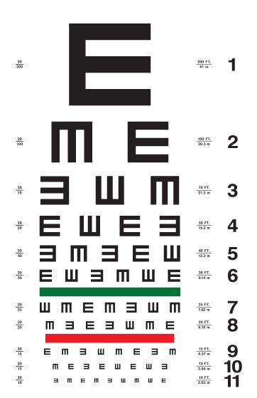 printable eye chart pdf eye chart printable search results calendar 2015
