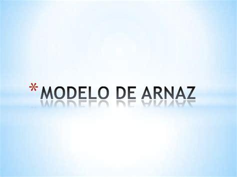 Modelo Curricular De Arnaz Modelo De Arnaz
