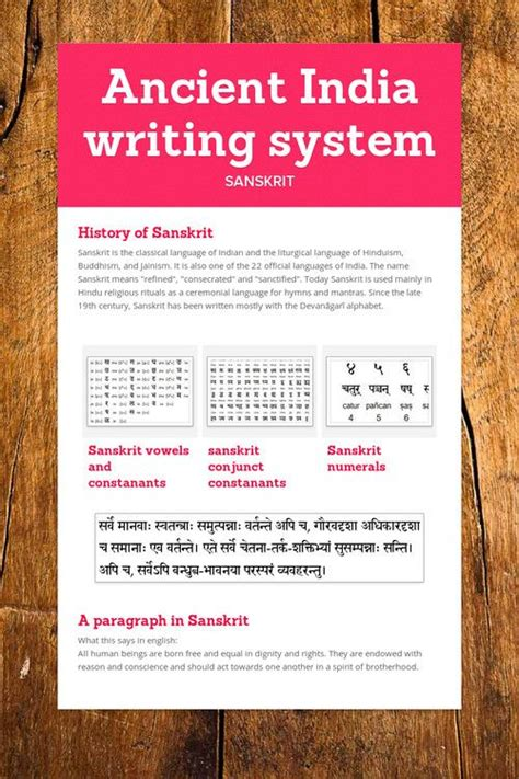Essay Writing System by Essay Sanskrit Literature