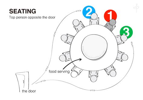 Dining Table Seating Etiquette Dinner Etiquette 4 Key Insights For Foreign Guests