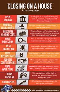 who pays closing costs when selling a home 10 steps to closing on a house infographic real estate
