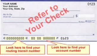 Telco Routing Number Bank Cheque Transit Number Bank Cheque