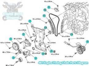 2007 Mitsubishi Outlander Timing Belt Or Chain 09 Mitsubishi Outlander Timing Chain Part Diagram 4b1 Engine