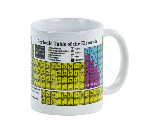 periodic table of the elements mug scientificsonline