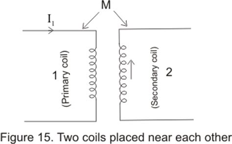 what is the inductance l of the primary of a transformer relation between inductance and self inductance